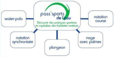 Pass sports de l eau enf